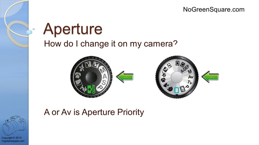 how to use aperture priority